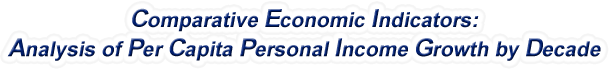 Illinois - Analysis of Per Capita Personal Income Growth by Decade, 1970-2017