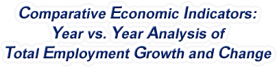 Illinois - Year vs. Year Analysis of Total Employment Growth and Change, 1969-2016