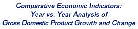 Illinois - Year vs. Year Analysis of Gross Domestic Product Growth and Change, 1969-2018