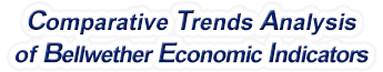 Illinois - Comparative Trends Analysis of Bellwether Economic Indicators, 1969-2015