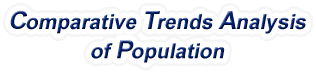 Illinois - Comparative Trends Analysis of Population, 1969-2016