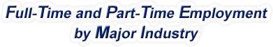 Illinois - Full-Time and Part-Time Employment by Major Industry, 1969-2017