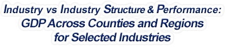 Illinois - Industry vs. Industry Structure & Performance: GDP Across Counties and Regions for Selected Industries