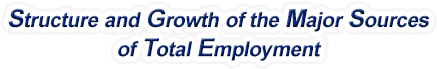 Illinois Structure & Growth of the Major Sources of Total Employment