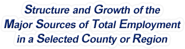 Illinois Structure & Growth of the Major Sources of Total Employment in a Selected County or Region